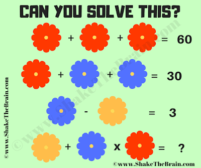It is math picture puzzle in which your challenge is to find the value of the missing number