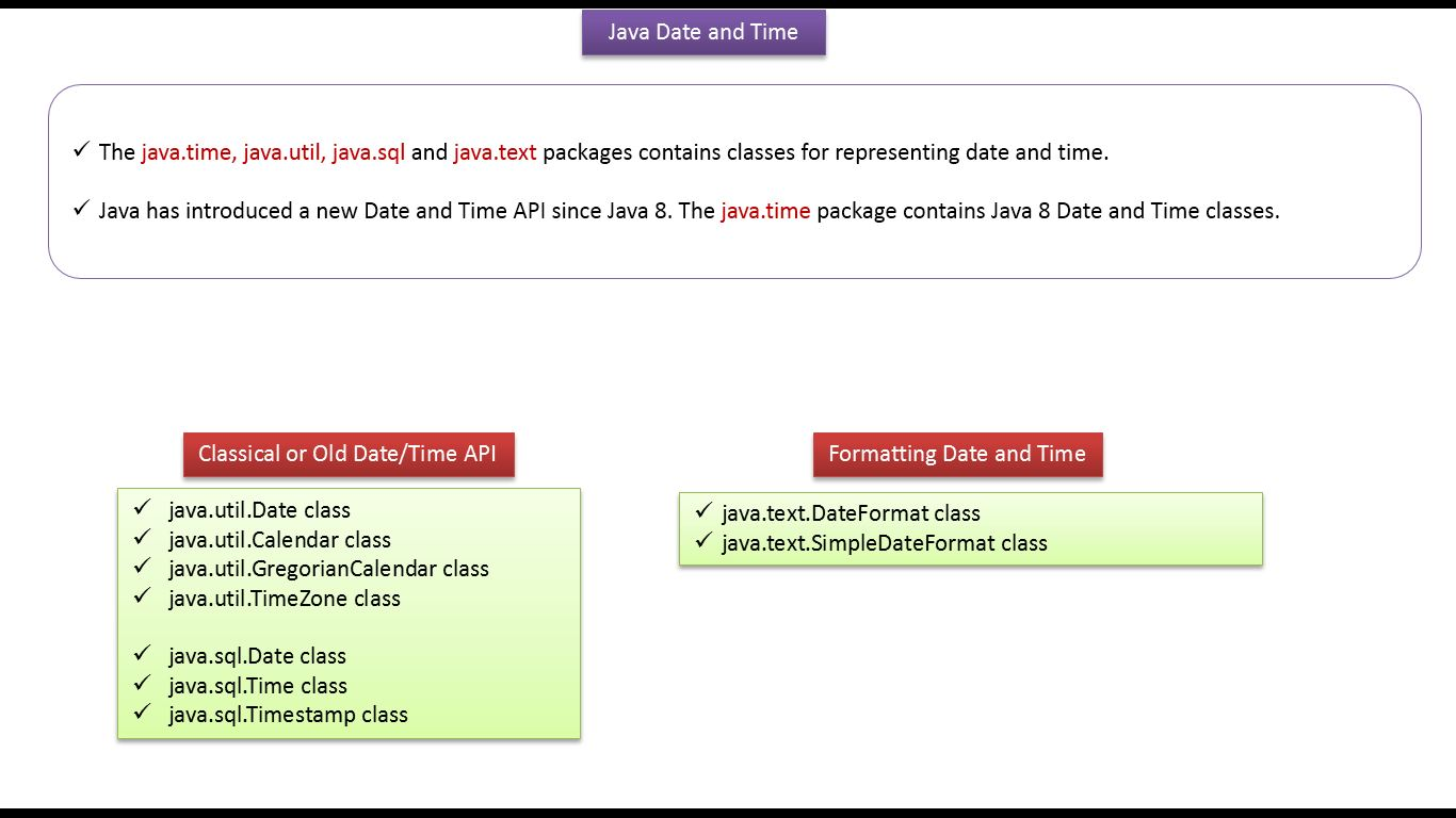 JAVA EE: Java Date and Time Introduction | Java 8 Date and Time