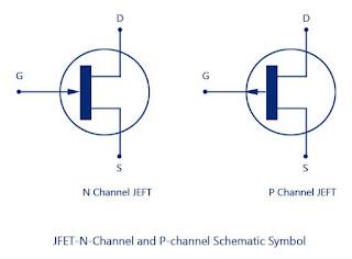 difference between JFET and MOSFET, what is difference between MOSFET and JFET