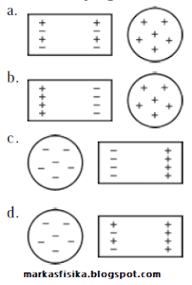 Untuk mempertajam materi listrik statis, berikut soal dan kunci jawaban listrik statis, yang bisa kalian terap kan langsung, ada pun soal dan kunci jawaban nya sebagai berikut...Gambar berikut yang menunjuk kan induksi listrik yang benar adalah ....