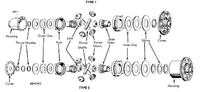 BMW 1969-74 Drive Axles Repair Manual Auto Motive Repair