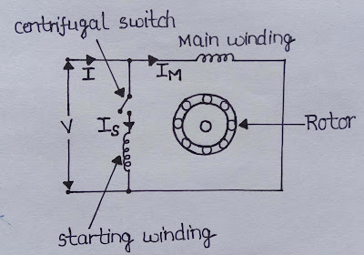 induction motor theory, induction motor schematic, induction motor wiring diagram, ac induction motor diagram, motor starter circuit diagram, induction motor starter circuit digram, electric motor circuit diagram, three phase induction motor diagram, motor encoder circuit diagram, stepper motor circuit diagram, induction electric motor diagram, servo motor circuit diagram, induction motor parts list, induction motor equivalent circuit, dc motor circuit diagram, hydraulic motor circuit diagram, induction motor controller, motor speed control circuit diagram, induction motor alternating current, motor controller circuit diagram, on induction motor circuit diagram
