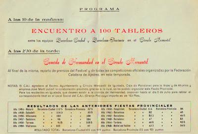 Programa de la XIII Fiesta Provincial del Ajedrez 1966