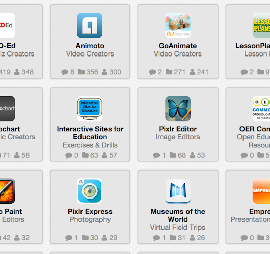 Great How-to Guide Resources for Teachers         ~          Educational Technology and Mobile Learning