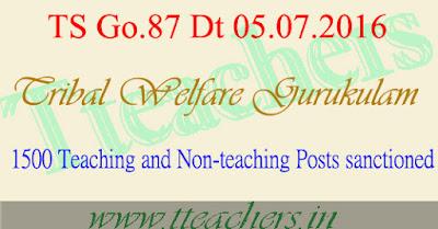 TS Go87 tribal welfare gurukulam teaching and Non-teaching 1500 Posts in telangana
