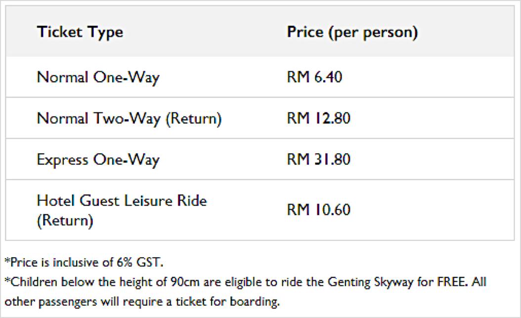 Cable Car, Genting, Kuala Lumpur