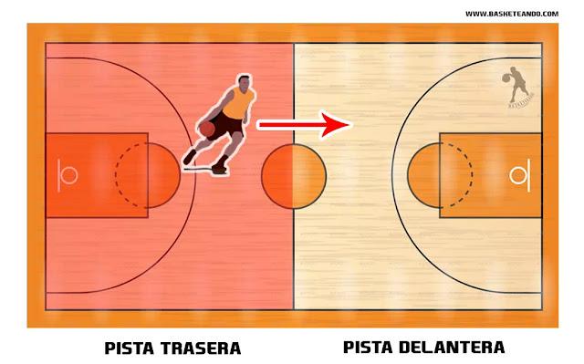 La cancha de basquetbol