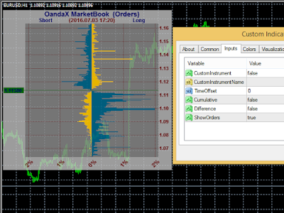 oandax orderbook history indicator mt4 mt5 оанда стакан мт4