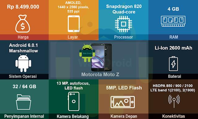 harga dan spesifikasi lengkap smartphone Moto Z