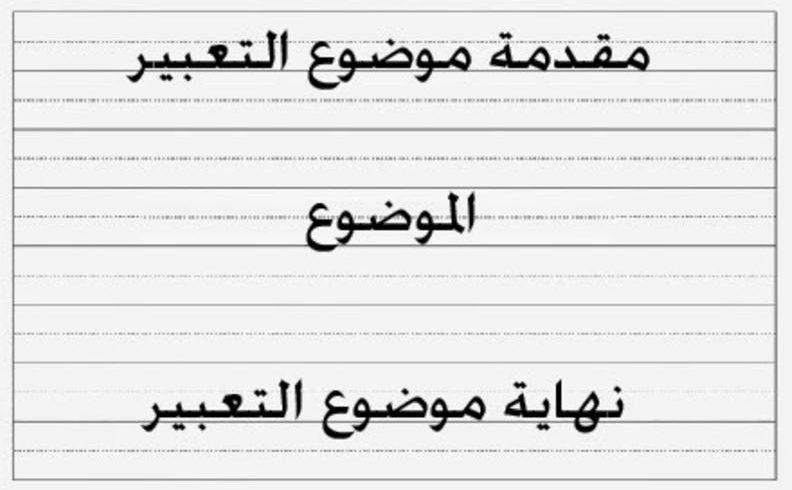 كيفية كتابة مقدمة تعبير وخاتمة للأمتحان بكل سهولة 2019