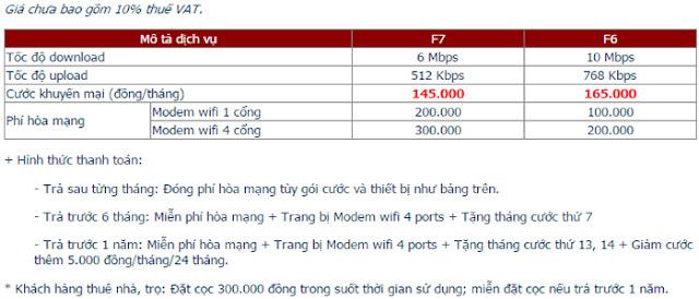 Đăng Ký Lắp Đặt Wifi FPT Quận Kiến An 2