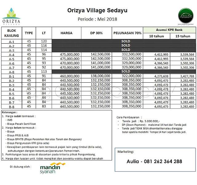 Hunian Orizya Village jalan wates Km 11 Sedayu
