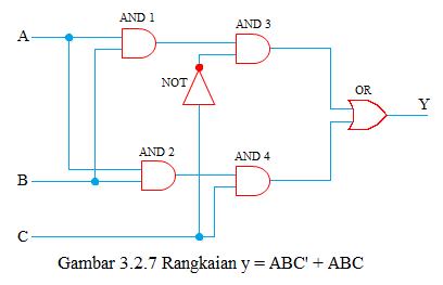 rangkaian fungsi boole 1