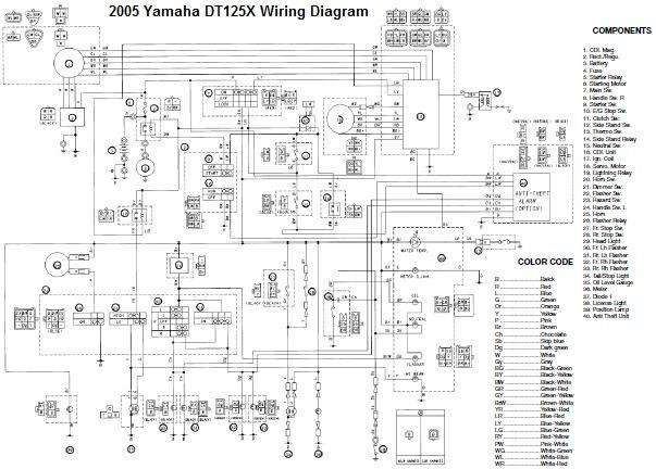 2005 Yamaha DT125X Wiring Diagram / Electrical Schematic