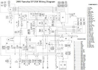 2005 Yamaha DT125X Wiring Diagram Electrical Schematic