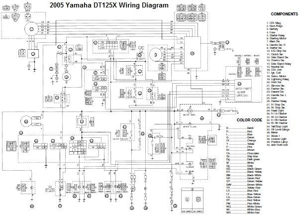 wiring panel 2005 yamaha dt125x wiring diagram electrical. Black Bedroom Furniture Sets. Home Design Ideas