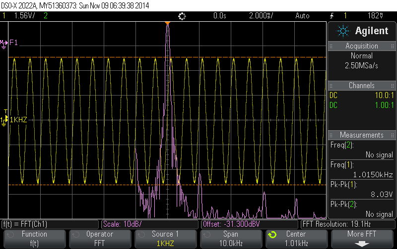 A combined time and frequency plot at maximum clean power: 1 Watt. The 2nd harmonic is 63 dB down!
