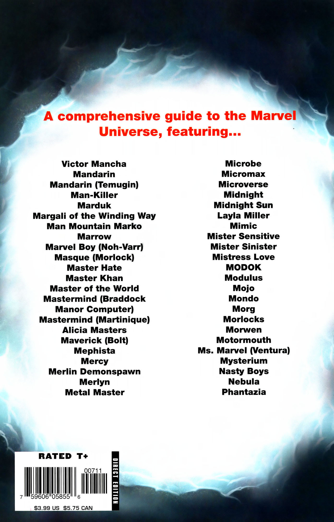 Read online All-New Official Handbook of the Marvel Universe A to Z comic -  Issue #7 - 67