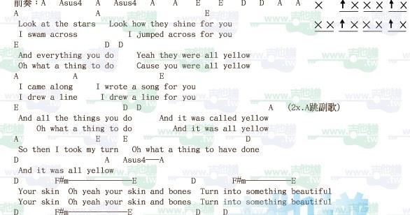 吉他譜-Yellow-Coldplay(節奏指法和弦圖完整版) - www.吉他譜.tw(唯一清楚標示節奏指法和弦圖之吉他譜網站)