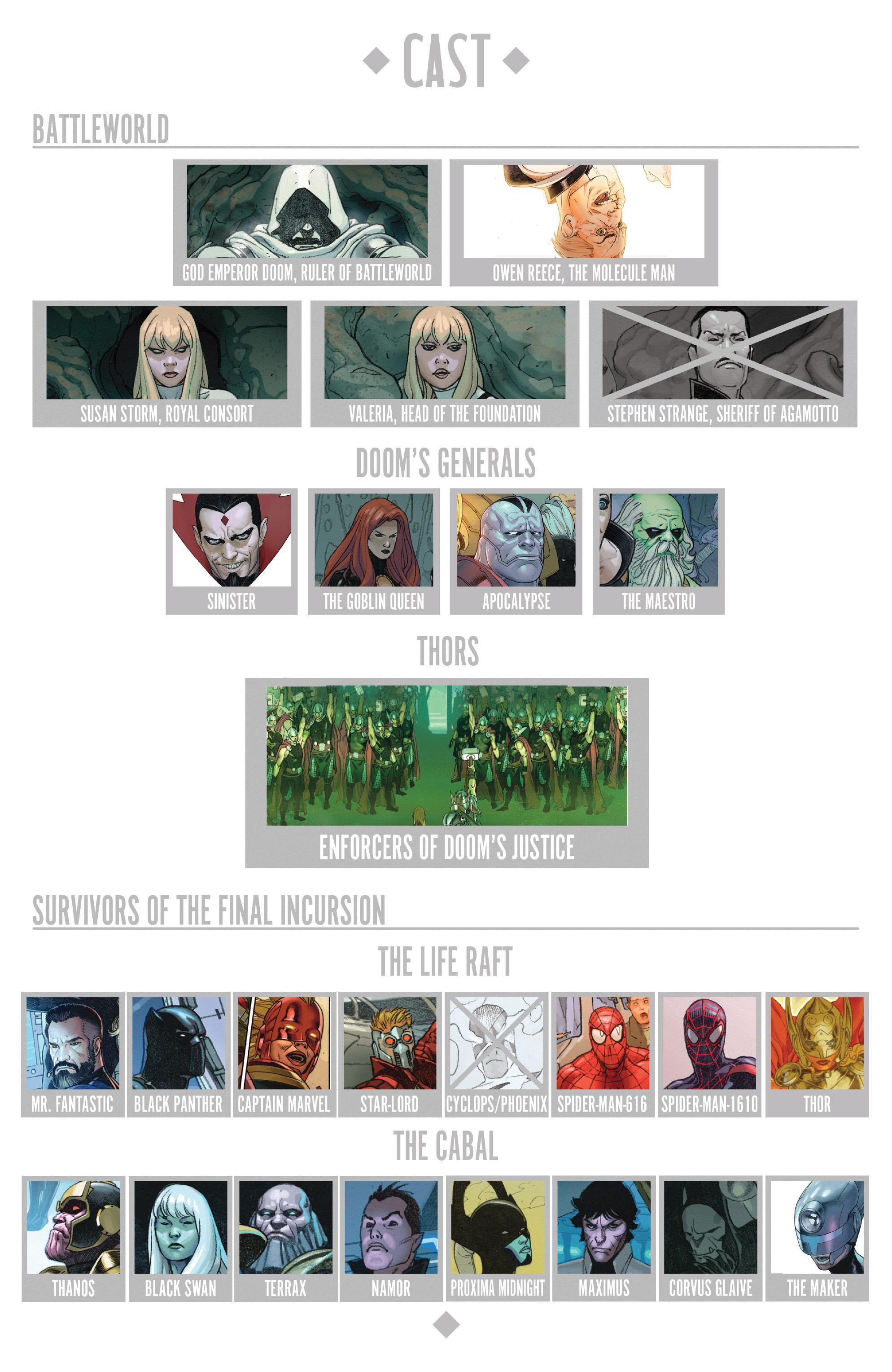 Read online Secret Wars comic -  Issue #7 - 5