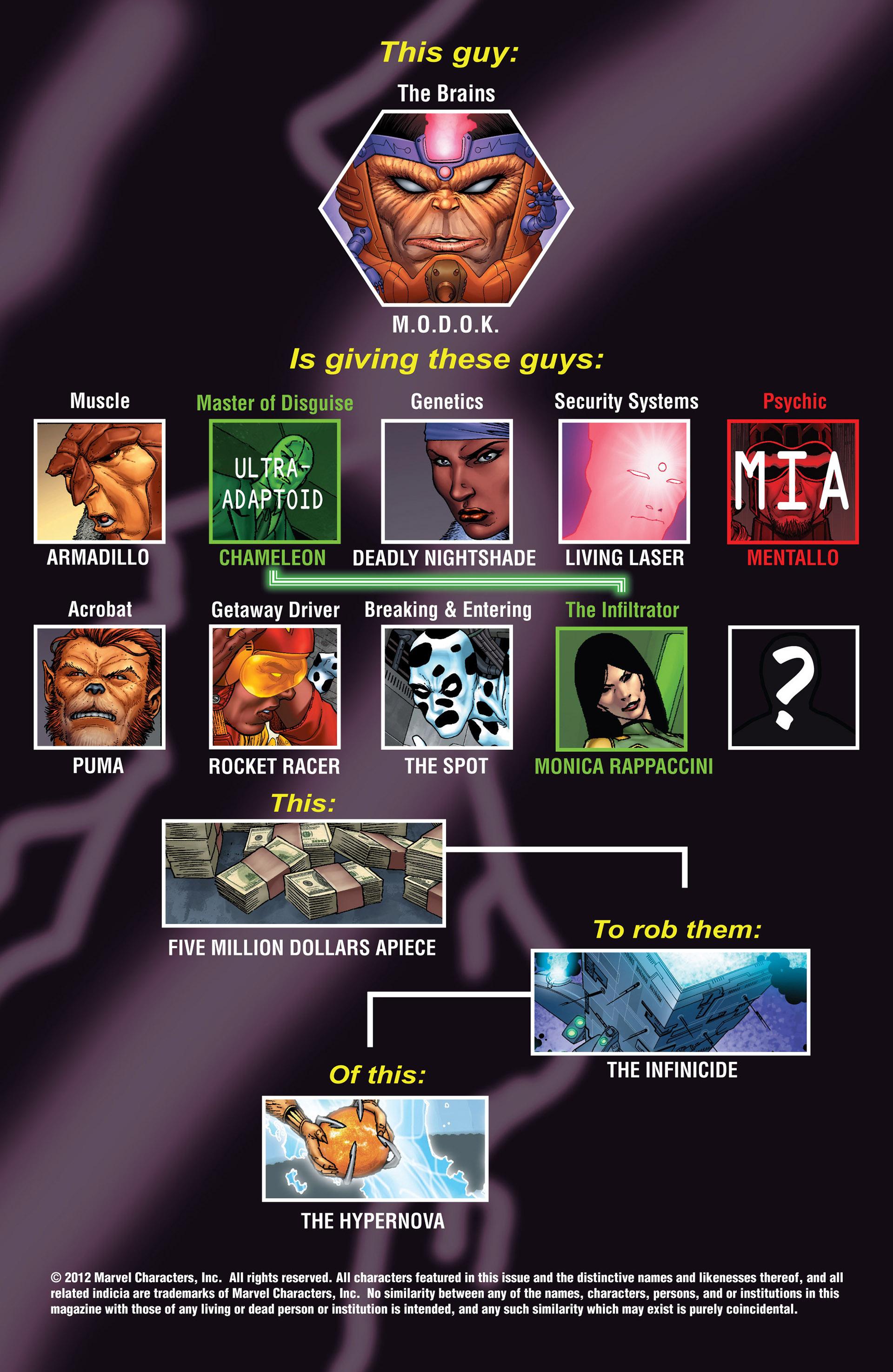 Read online Super-Villain Team-Up/MODOK's 11 comic -  Issue #3 - 2