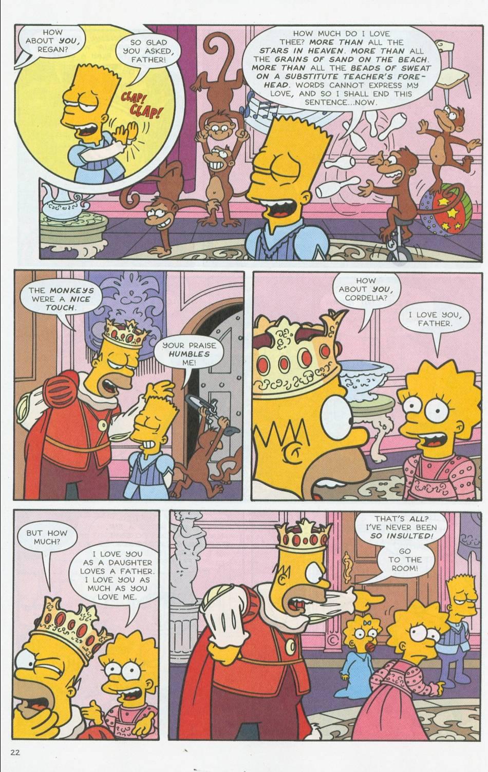 Read online Simpsons Comics comic -  Issue #76 - 23