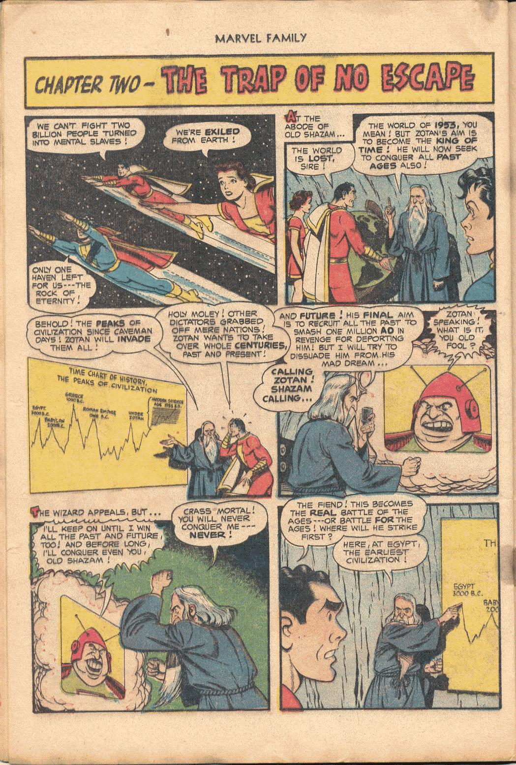 The Marvel Family issue 88 - Page 24