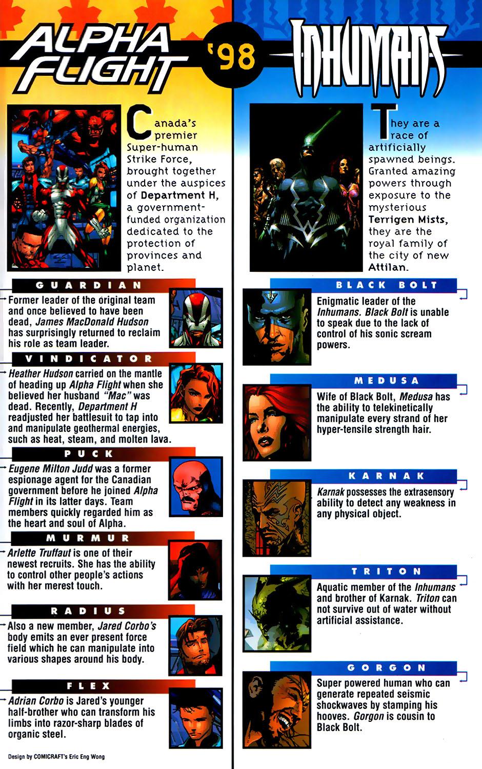Read online Alpha Flight (1997) comic -  Issue # _Annual - 2