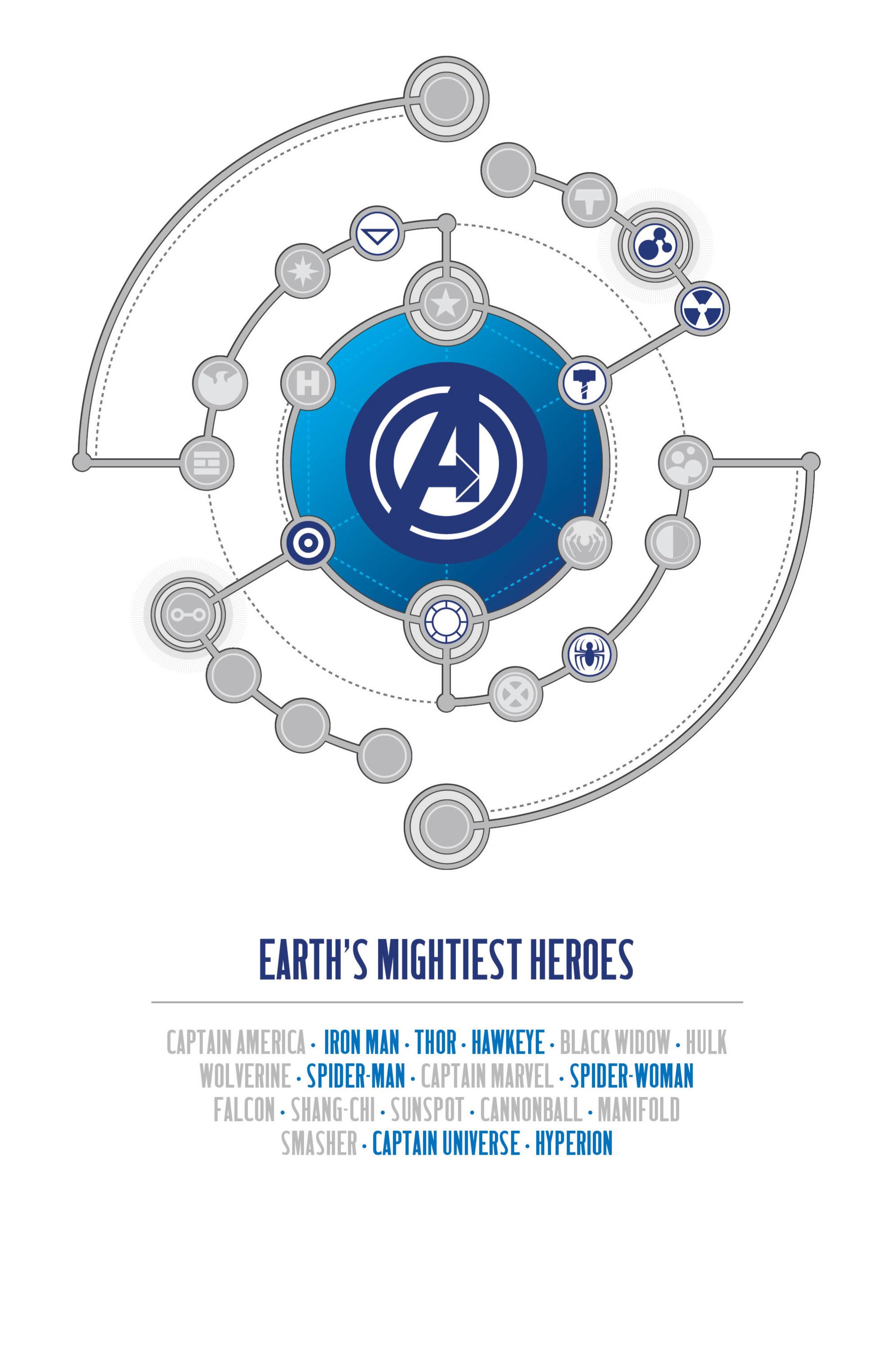 Read online Avengers (2013) comic -  Issue #Avengers (2013) _TPB 3 - 5