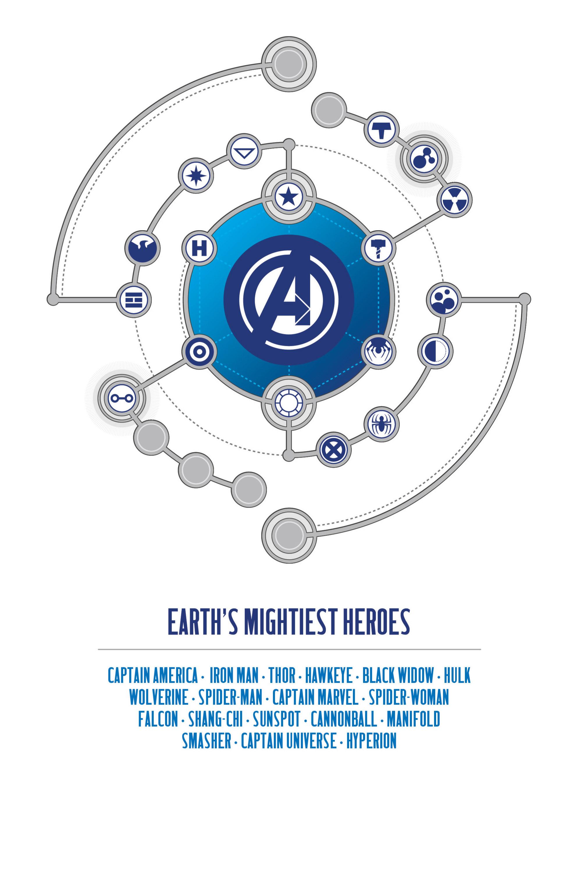 Read online Avengers (2013) comic -  Issue #Avengers (2013) _TPB 3 - 128