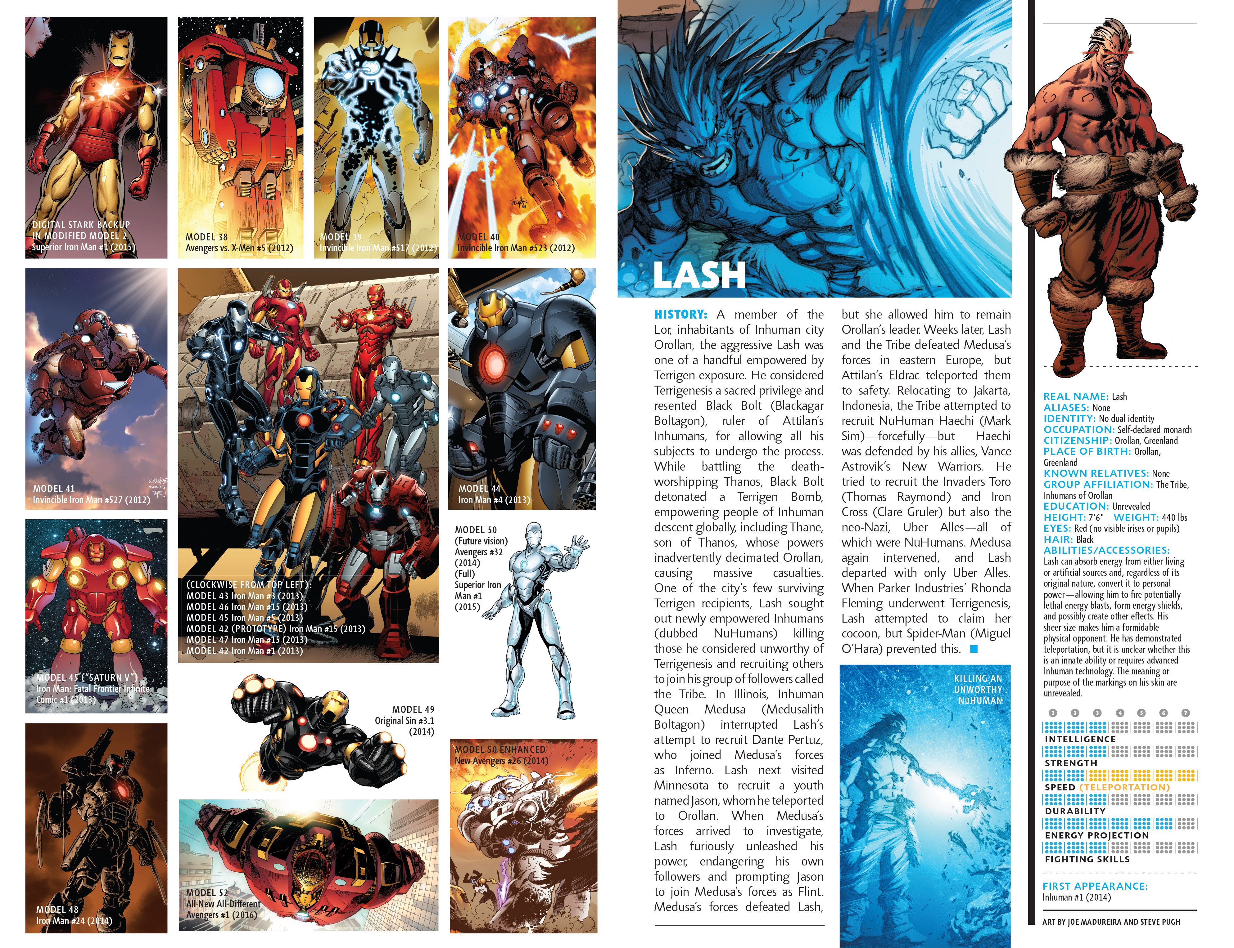 Read online All-New, All Different Marvel Universe comic -  Issue # Full - 22