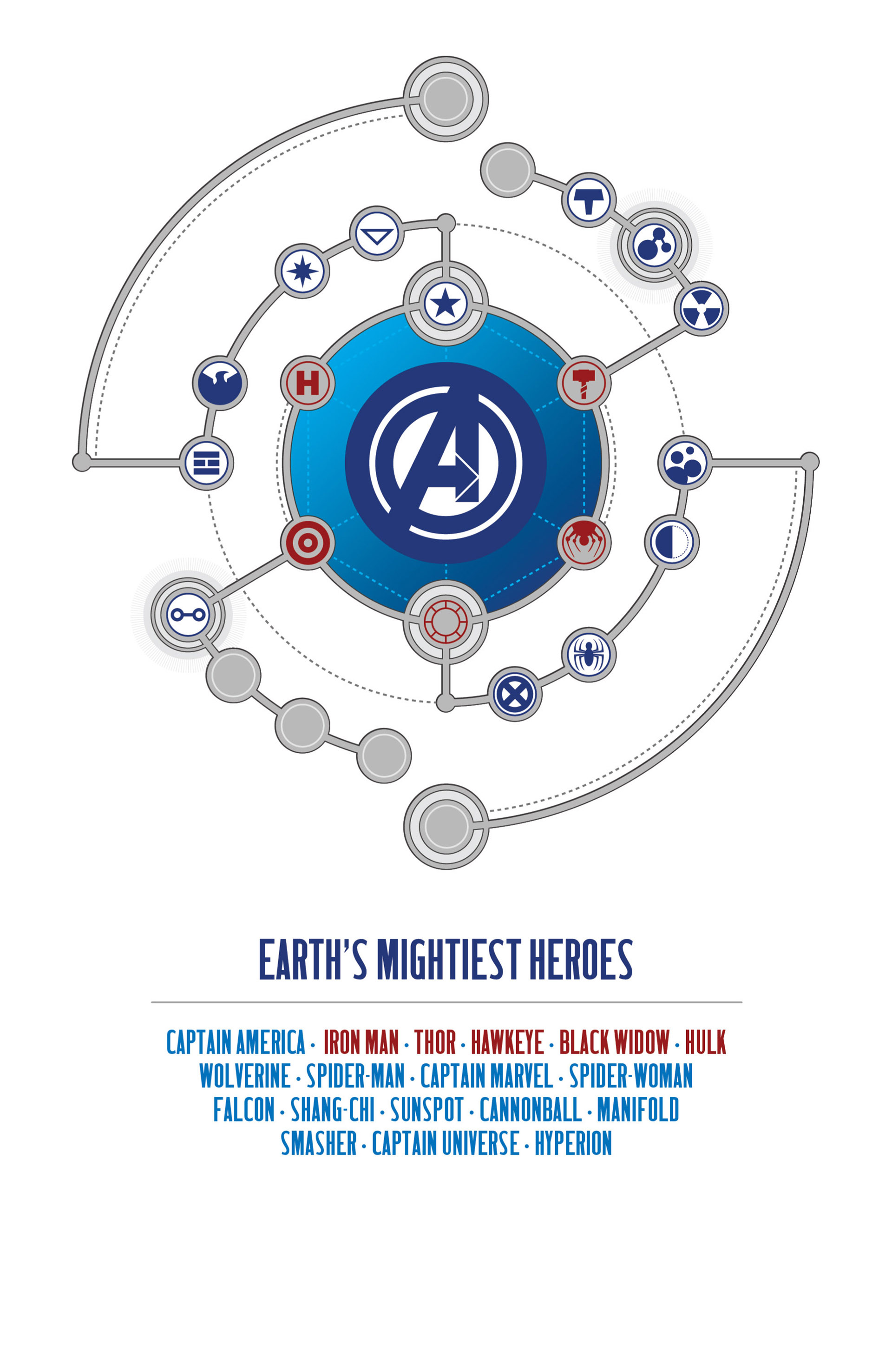 Read online Avengers (2013) comic -  Issue #3 - 3