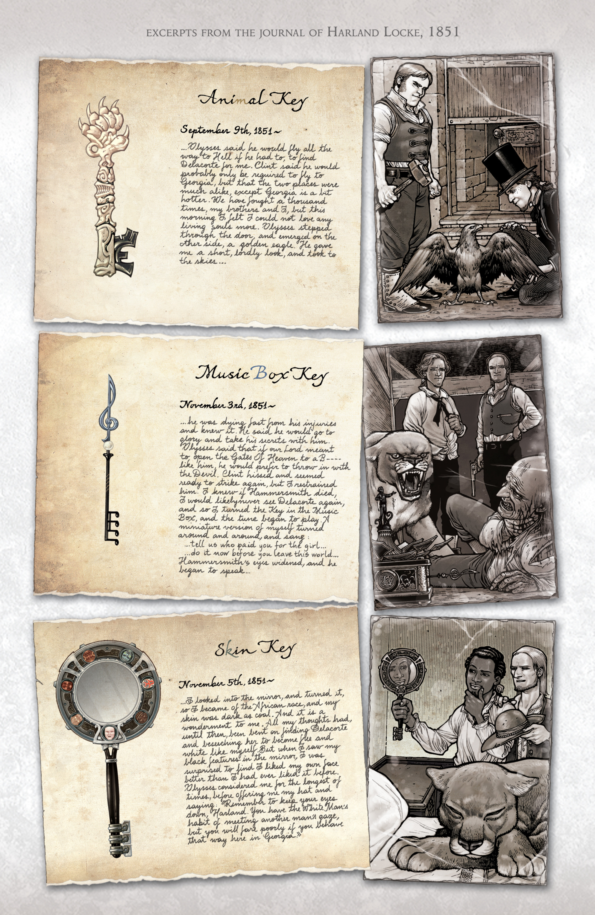 Read online Locke & Key: Guide to the Known Keys comic -  Issue # Full - 22