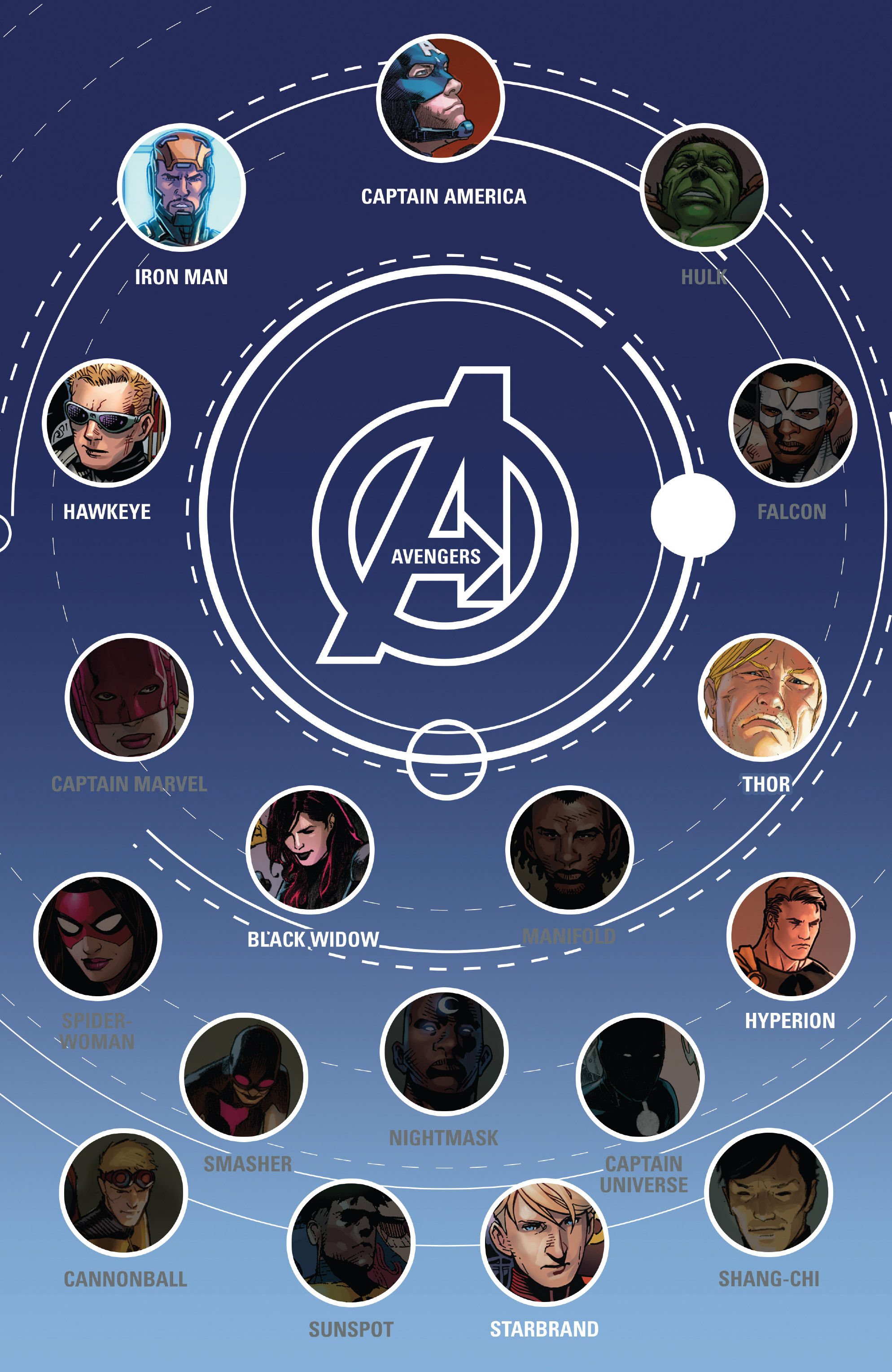 Read online Avengers (2013) comic -  Issue #30 - 3