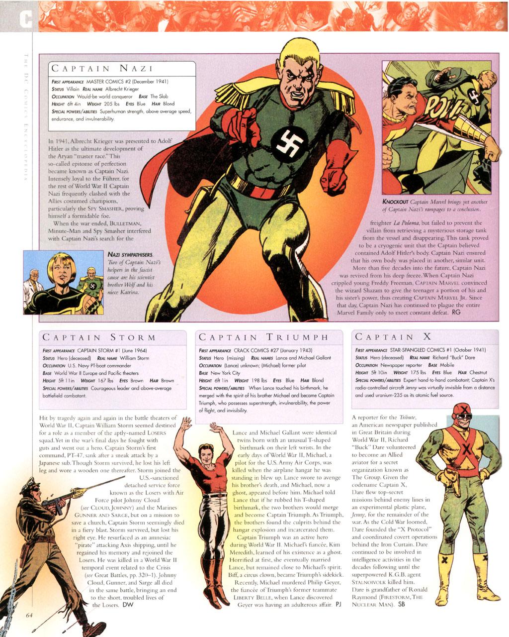 The DC Comics Encyclopedia #TPB_1 - Read The DC Comics