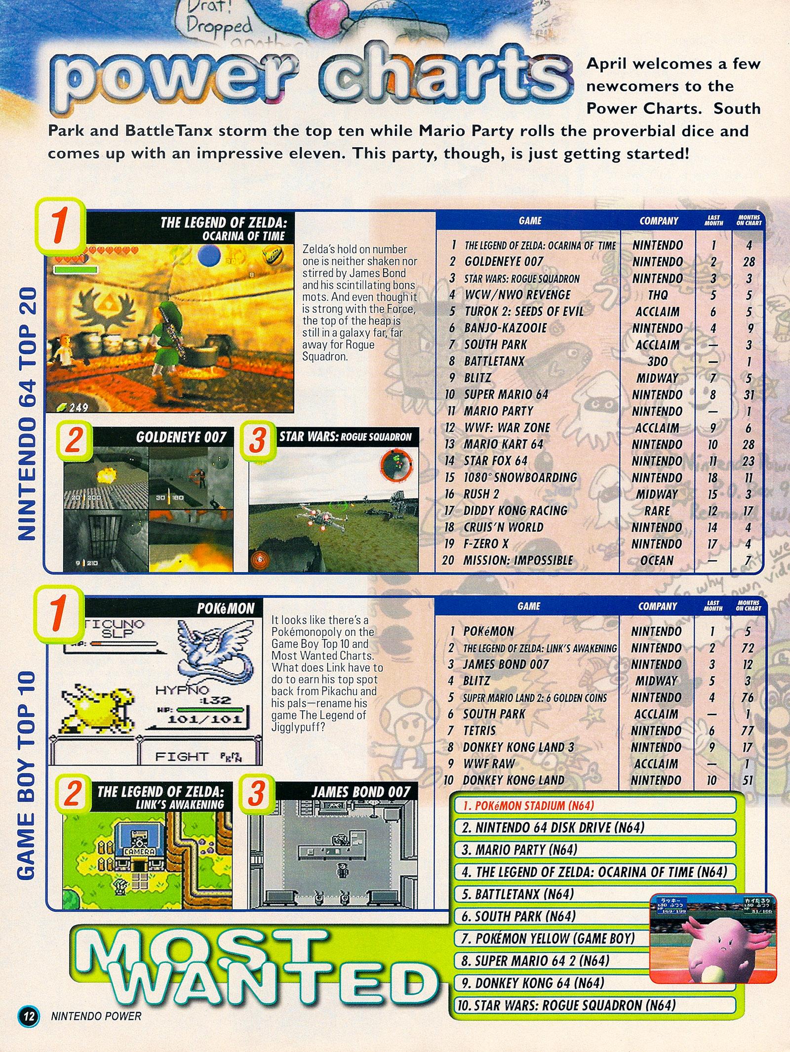 Comic Nintendo Power issue 119
