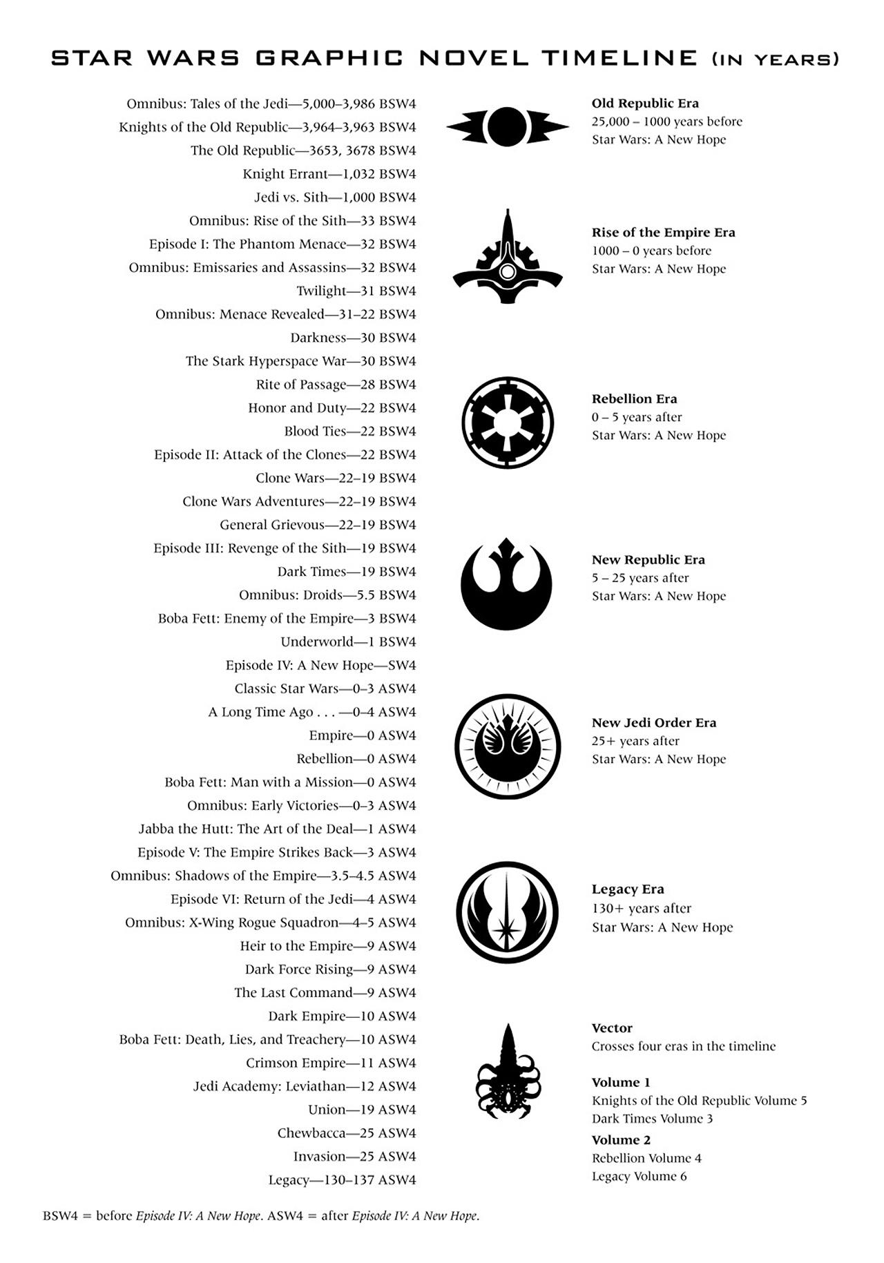 Read online Star Wars Omnibus comic -  Issue # Vol. 33 - 476