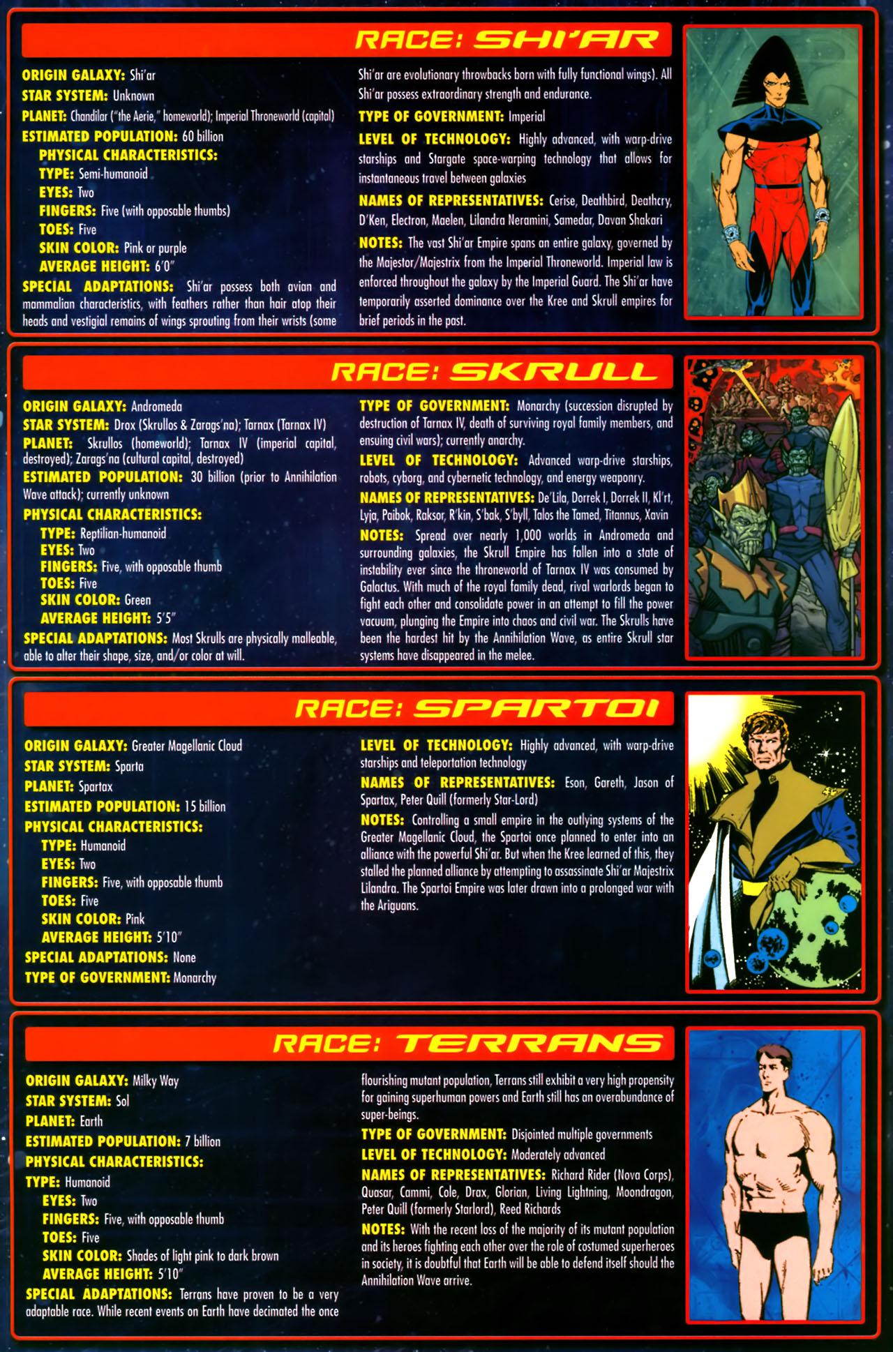 Read online Annihilation:  The  Nova Corps Files comic -  Issue #Annihilation:  The  Nova Corps Files Full - 48