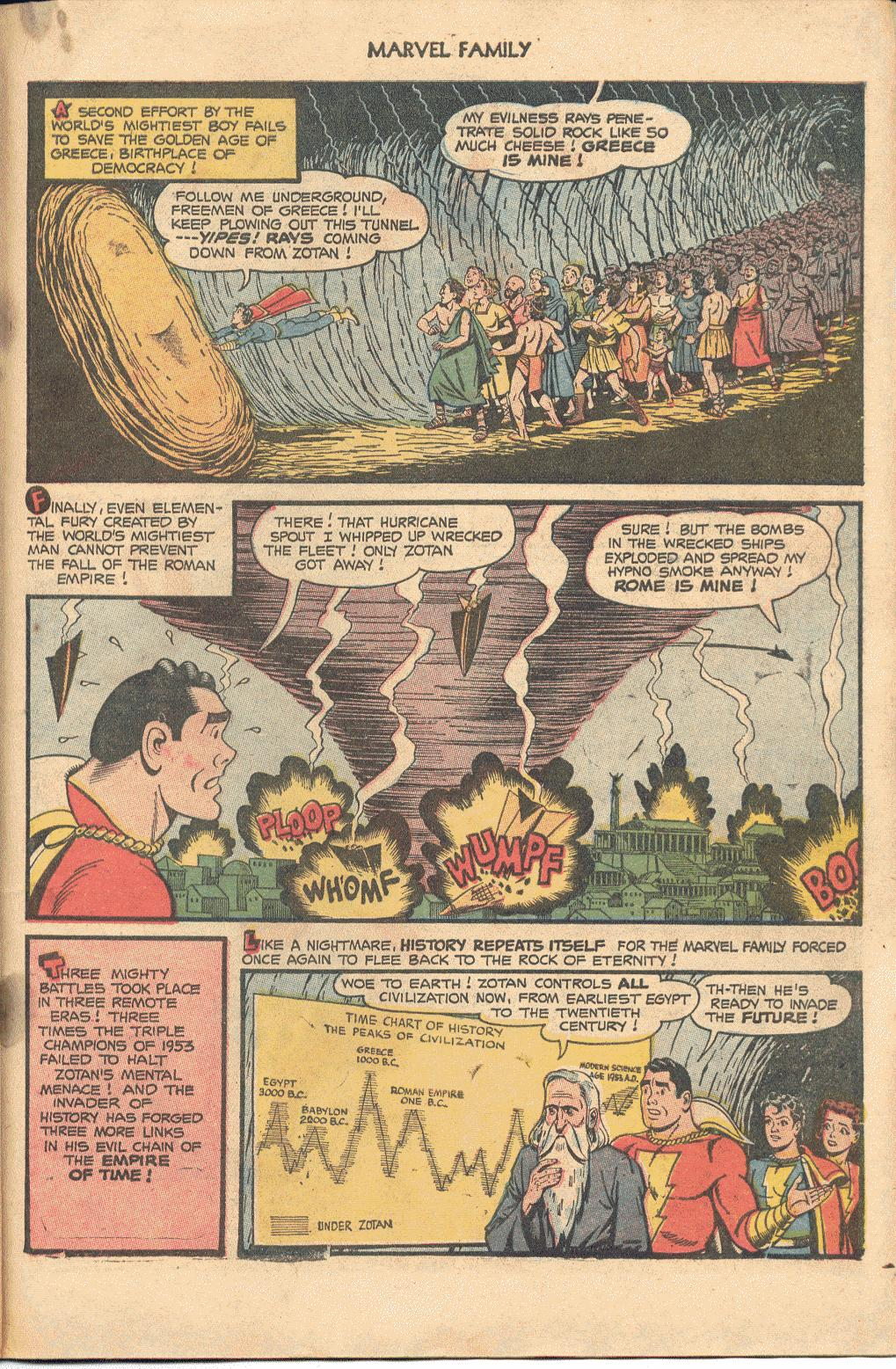 The Marvel Family issue 88 - Page 27