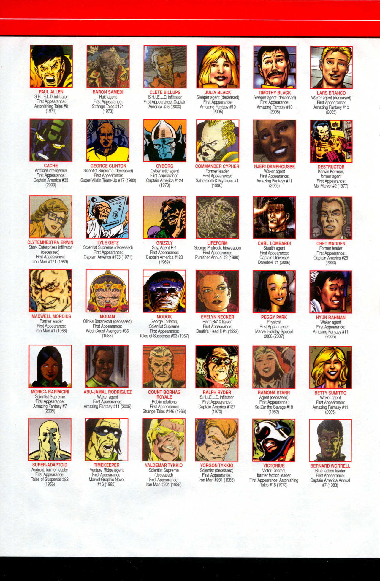 Read online All-New Official Handbook of the Marvel Universe A to Z: Update comic -  Issue #2 - 6
