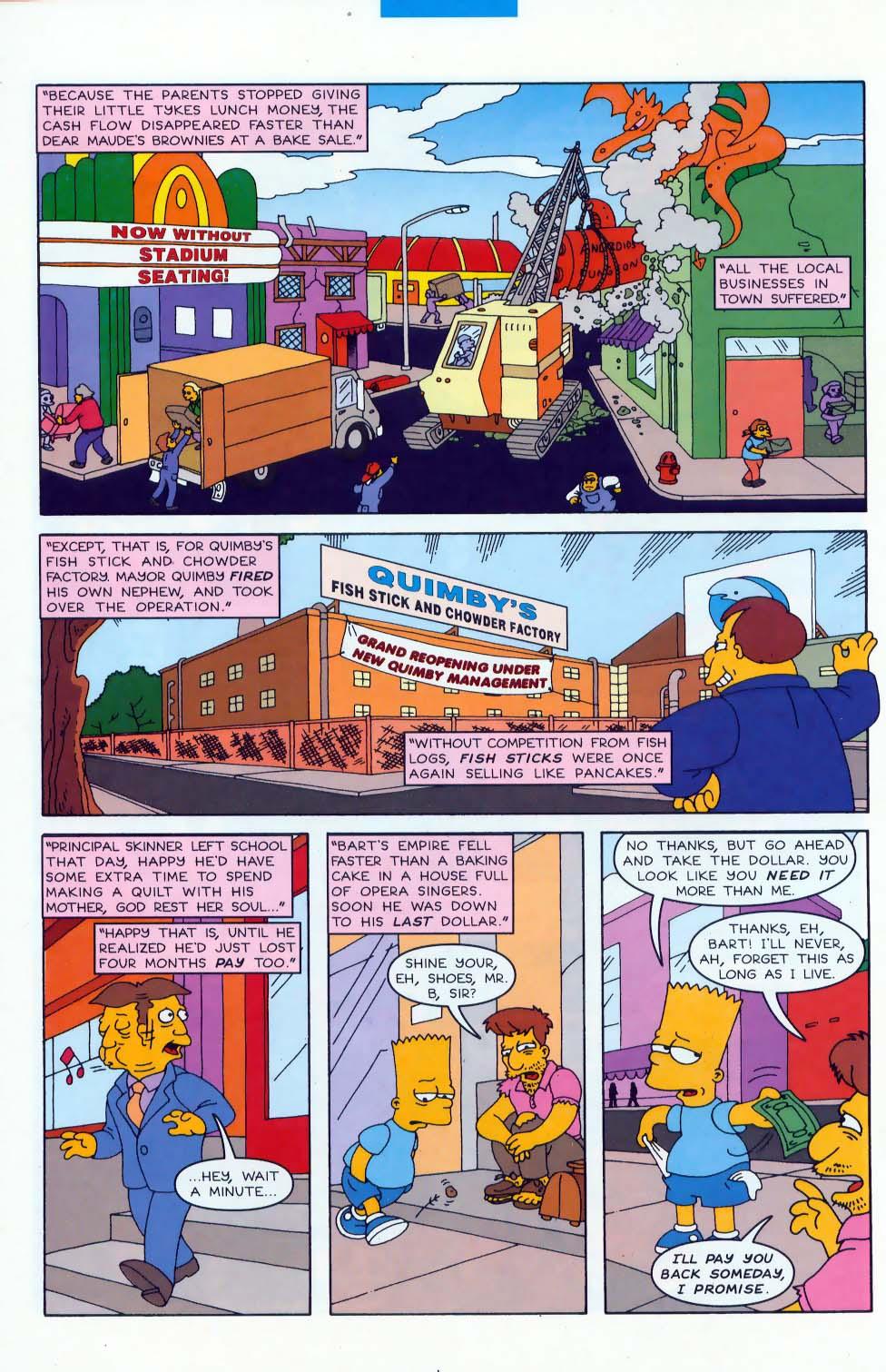 Read online Simpsons Comics comic -  Issue #47 - 19