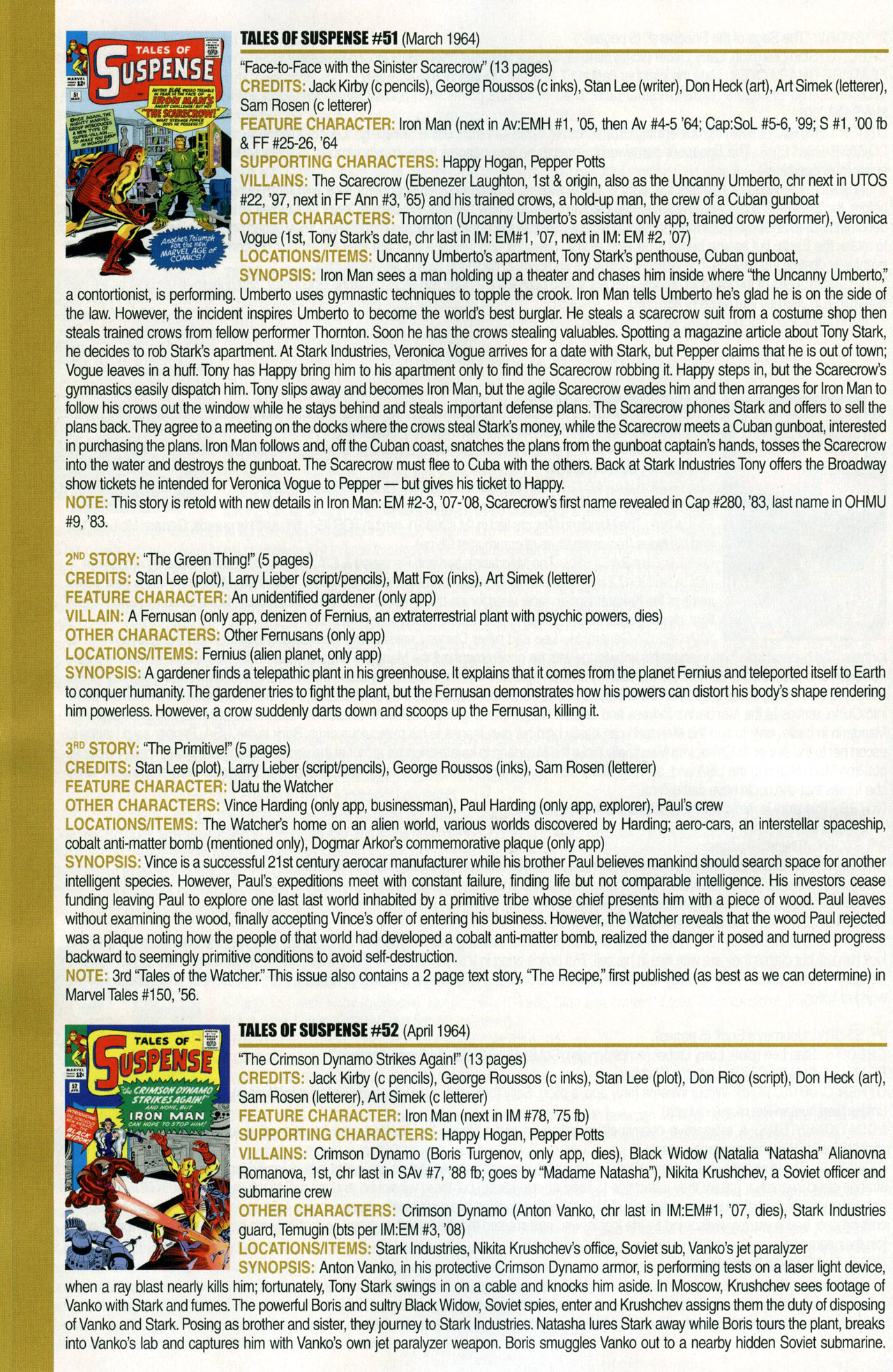 Read online Official Index to the Marvel Universe comic -  Issue #1 - 32