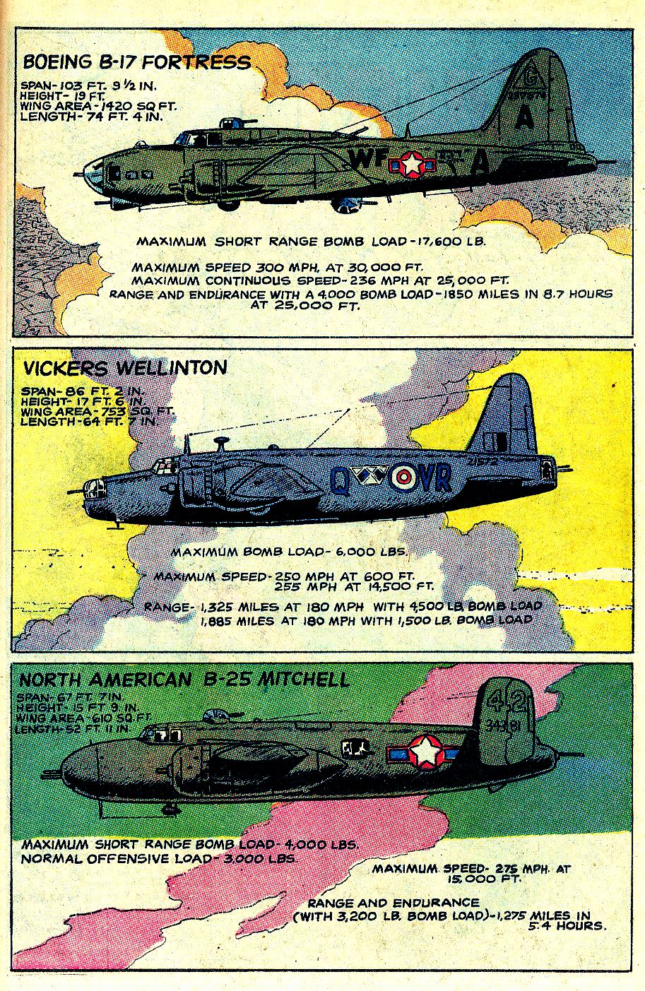 Read online Sgt. Fury comic -  Issue # _Special 5 - 37