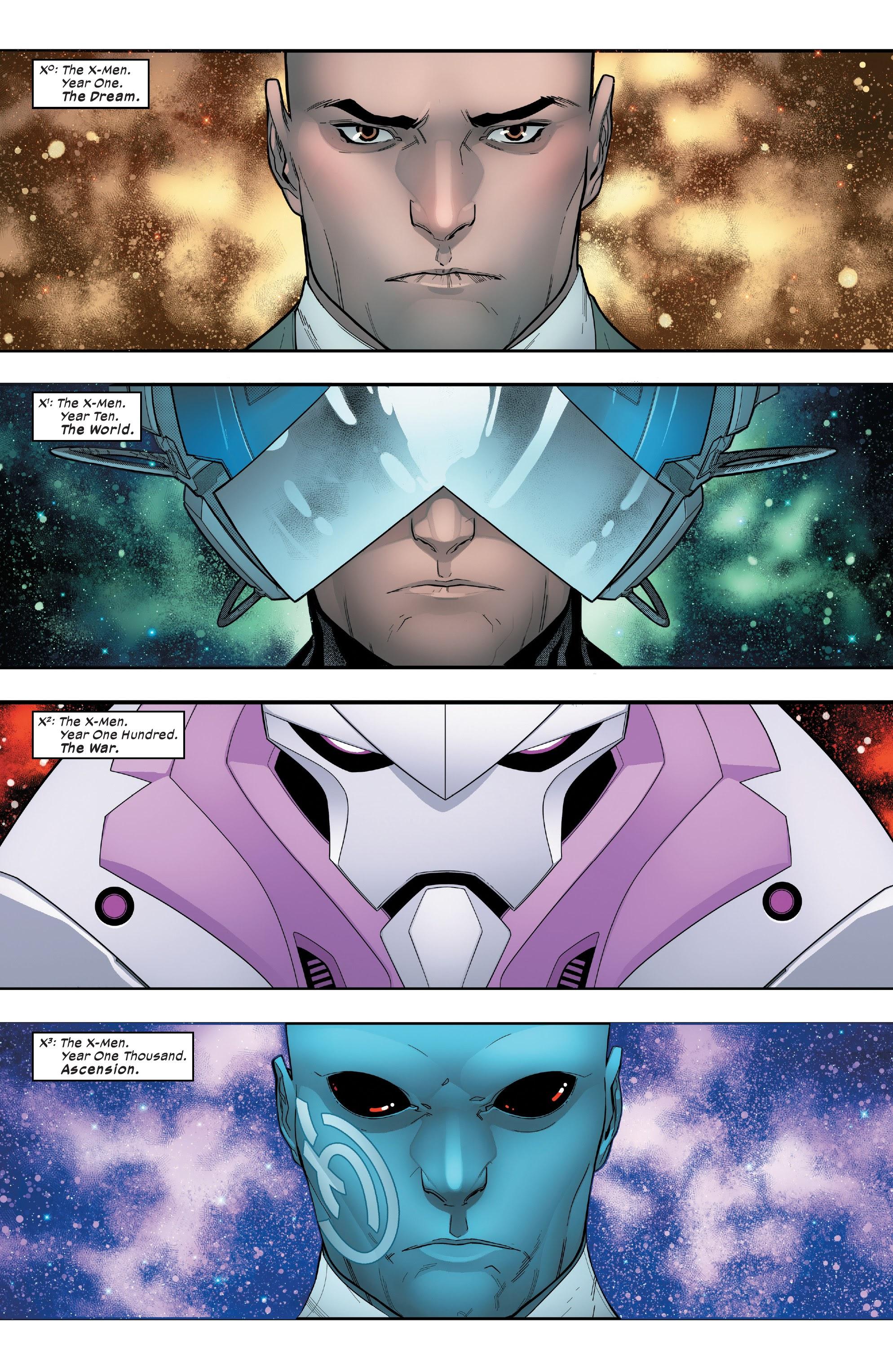 《X權力》連載規劃出漫威宇宙中變種人族群 1000 年下來的發展~