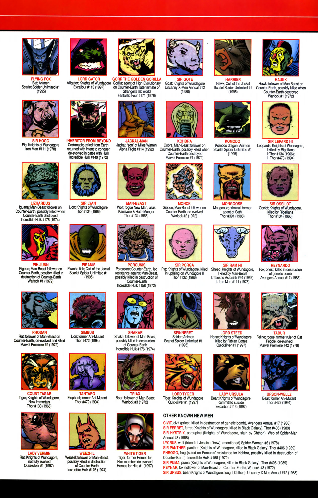 Read online All-New Official Handbook of the Marvel Universe A to Z comic -  Issue #8 - 7