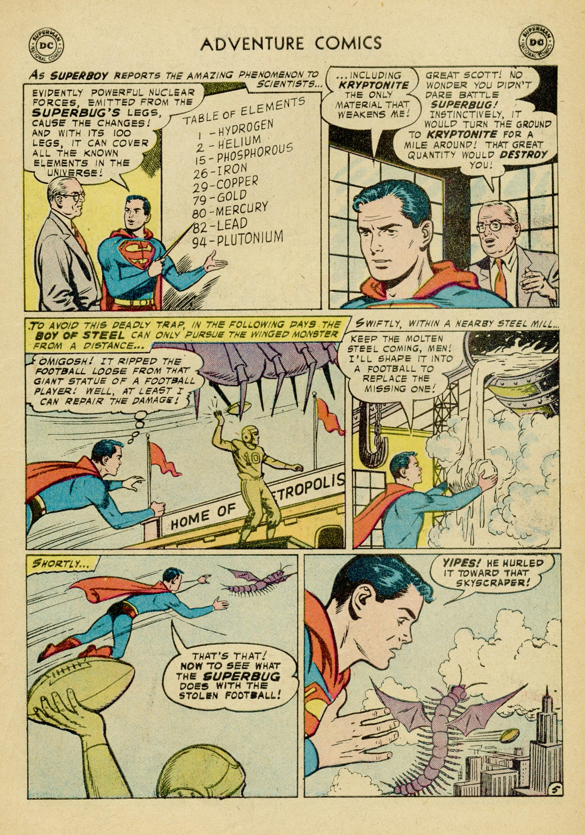 Read online Adventure Comics (1938) comic -  Issue #245 - 7