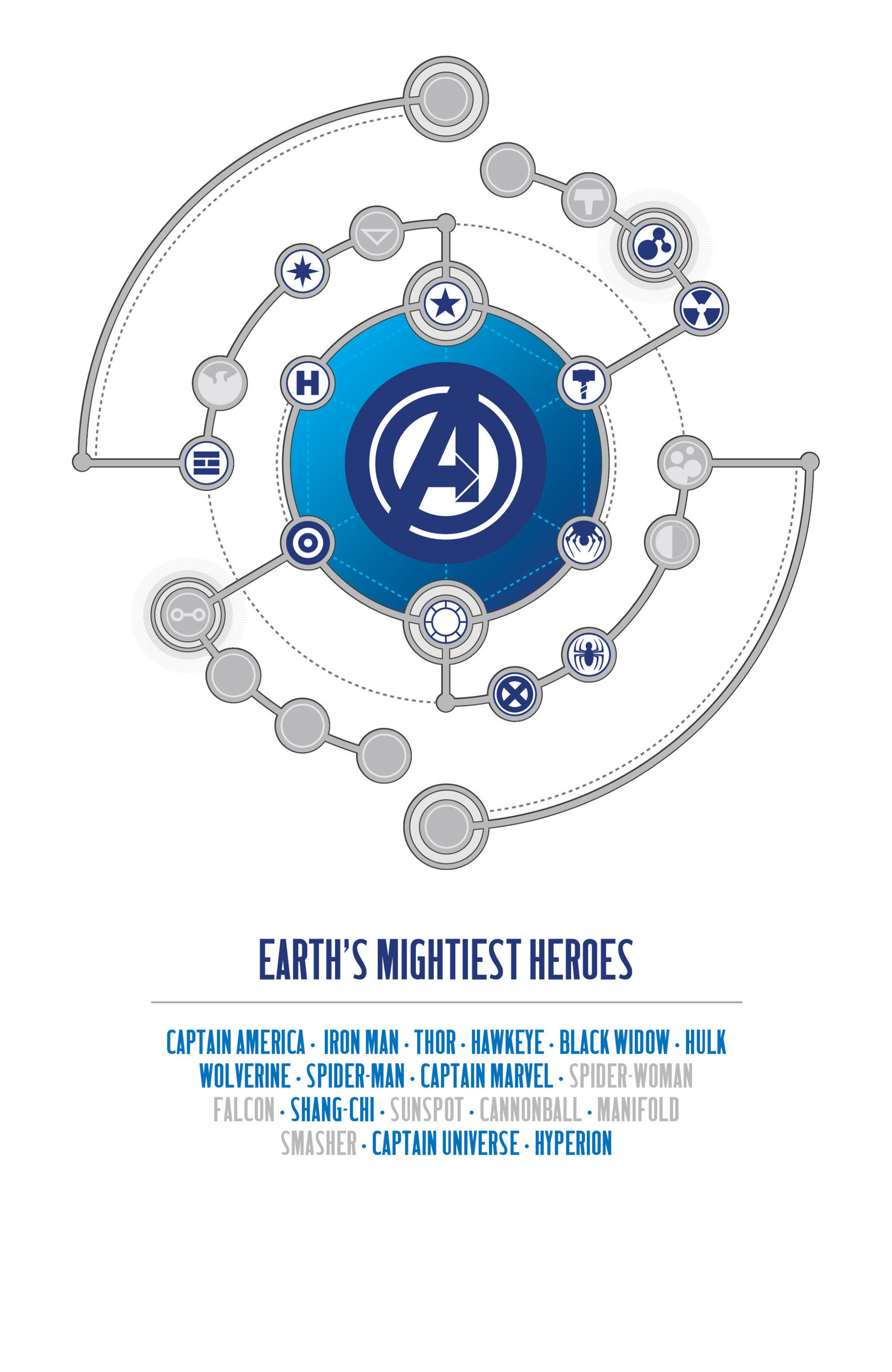 Read online Avengers (2013) comic -  Issue #7 - 3