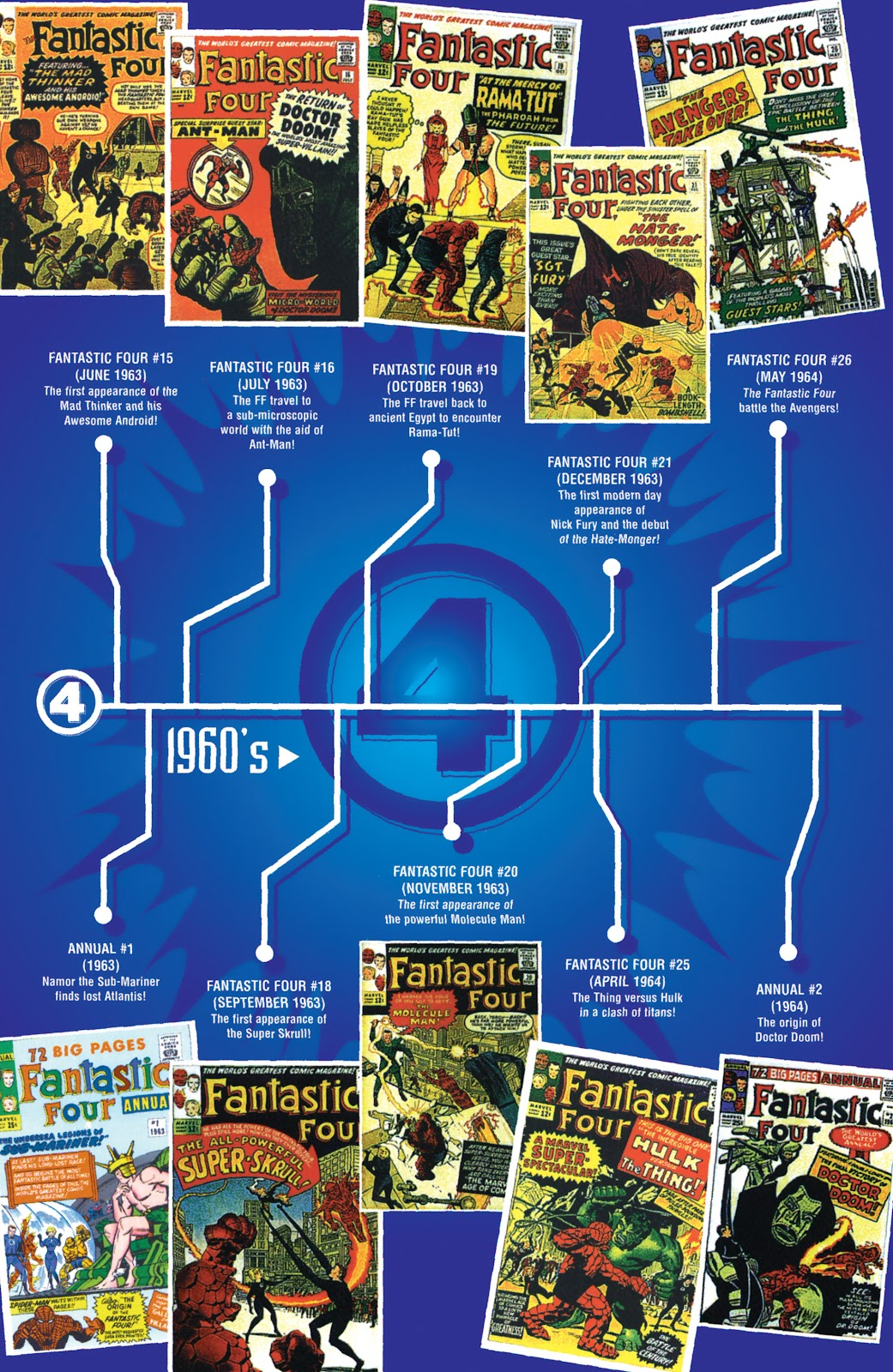 Read online Fantastic Four: The Legend comic -  Issue # Full - 25