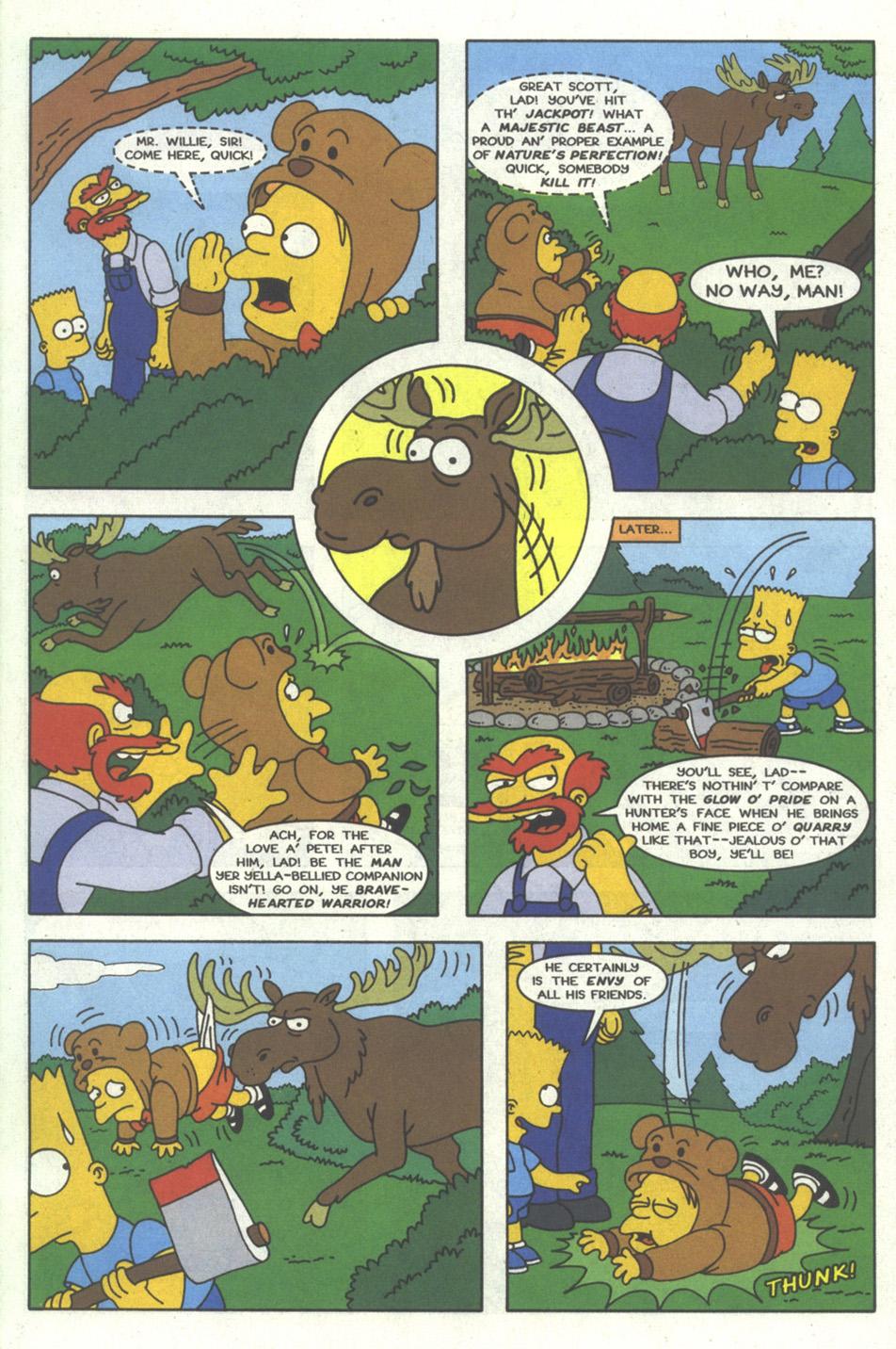 Read online Simpsons Comics comic -  Issue #21 - 12