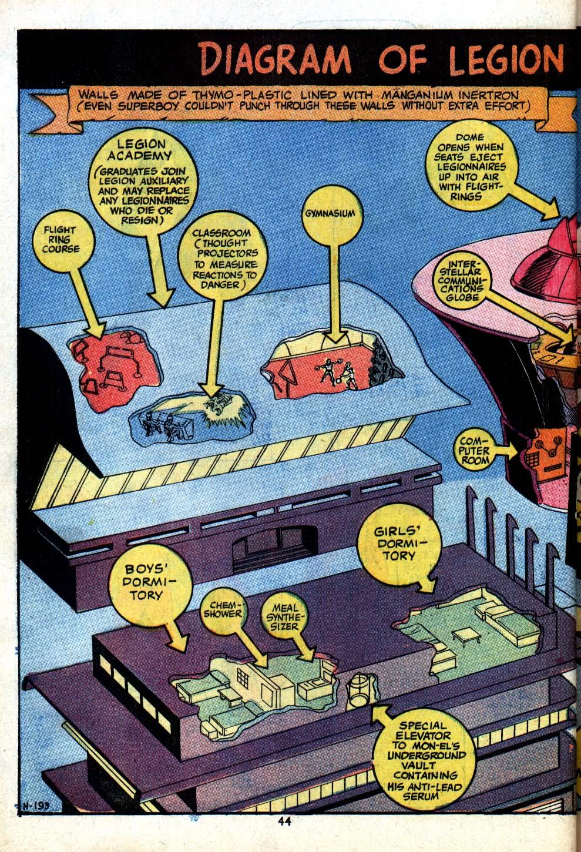 Read online Adventure Comics (1938) comic -  Issue #403 - 47